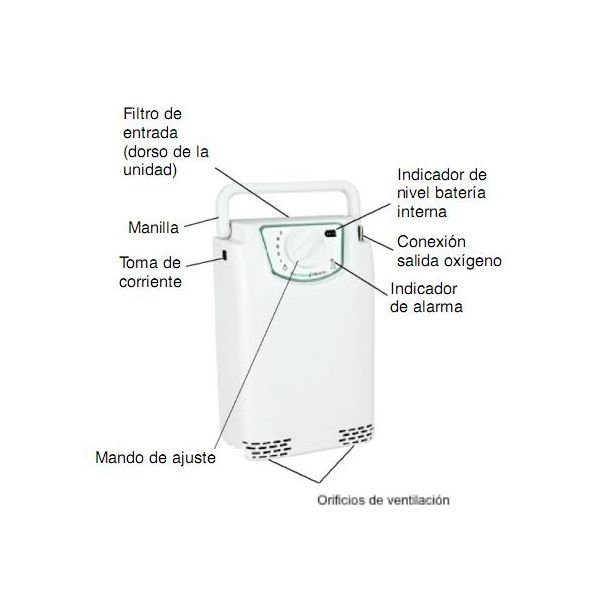 Concentrador de Oxígeno Portáti -5