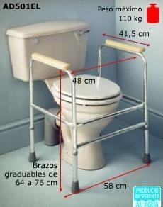 Reposabrazos Auxiliares De Aluminio. Una solución muy práctica.