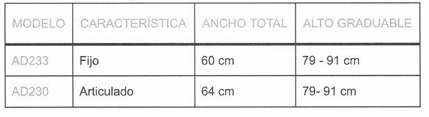 tabla de medidas andador