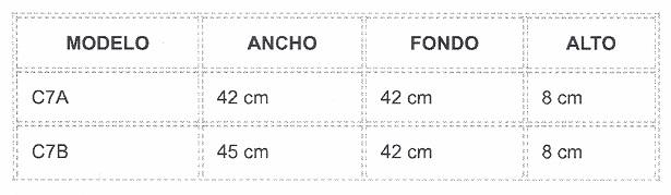 Grafico. Modelo y Medidas Almohada Antiescaras