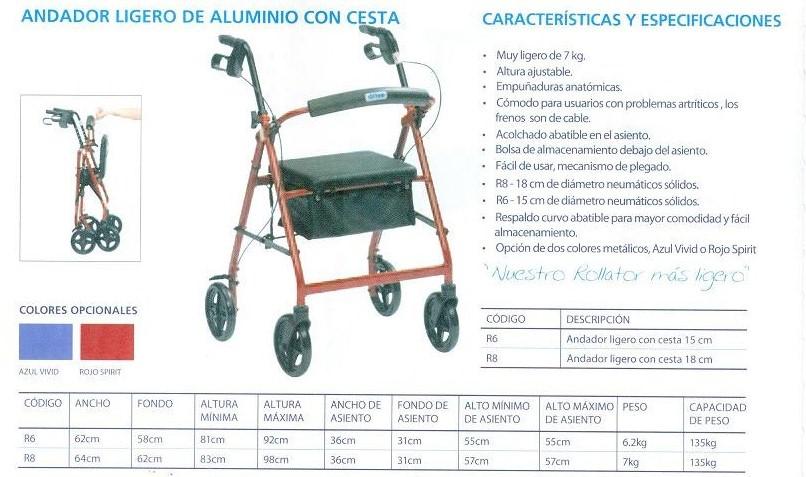 Andador Ligero de Aluminio Drive