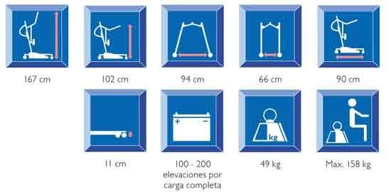 tabla de medidas producto de elevación