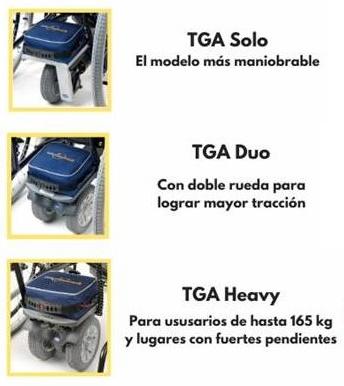 Motor TGA Powerpack de APEX