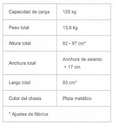 datos técnicas B&B Iberia