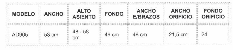 tabla de medidas asiento aseo