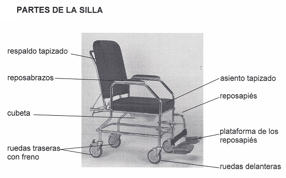Silla De Interior Reclinable Con Inodoro