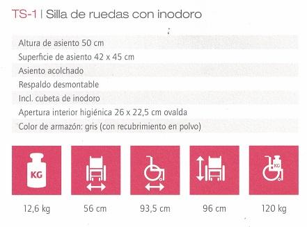 datos técnicos producto B&B Iberia