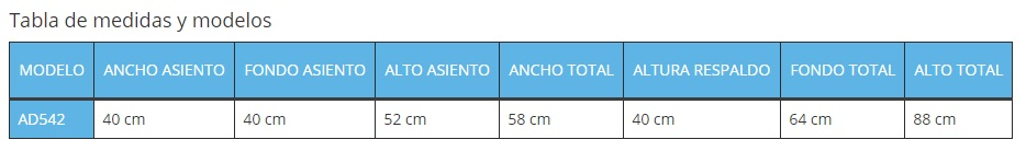 tabla de medidas silla para ducha