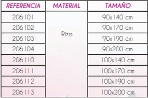 Medidas Travesero Impermeable RIZO