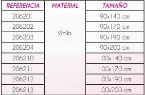 Medidas Travesero Impermeable VINILO