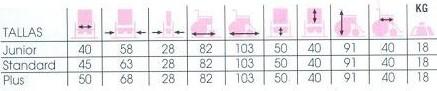 tabla de medidas obea sillas obea chair