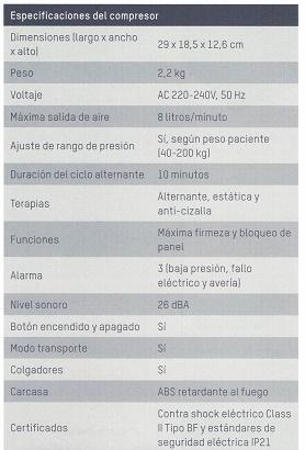 Colchón Antiescaras DOMUS 4 APEX Medical