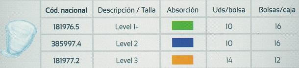 .Apósitos Anatómicos Para Hombre Absorbentes Levels 1+, 2, 3. Adaptado a la anatomía.