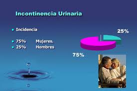 productos de incontinencia urinaria