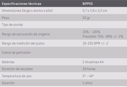 datos técnicos BiPPEX