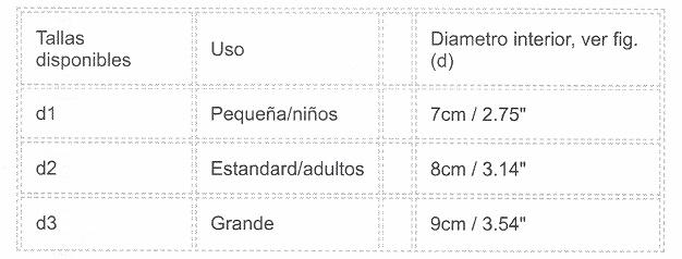 Accesorios Muletas INDESmed