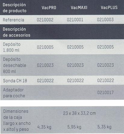 descripción modelos aspiradores de secreciones