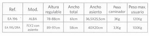 tabla de medidas andador FLY 2