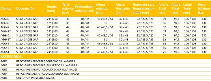 Datos Técnicos Silla De Ruedas GADES GAP. Ligera de aluminio.