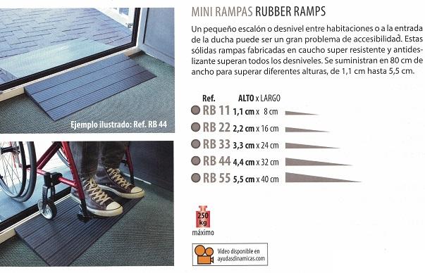 mini rampa. rubber ramps