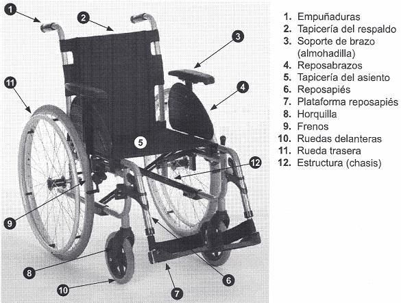Silla GADES VARIO Ligera