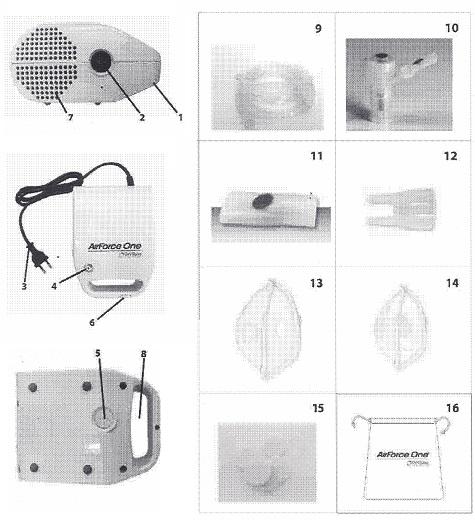 Compresor Nebulizador AIR FORCE ONE