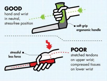 cuchillo uso múltiple easi-grip