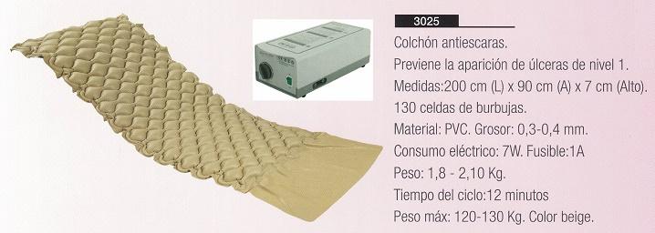 dispositivo para alivio de las escaras de decúbito