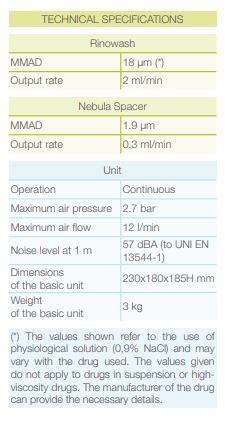 Especificaciones Nebulizador Nebula